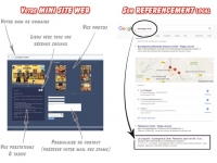 Les mini sites web expliqués dans le détail